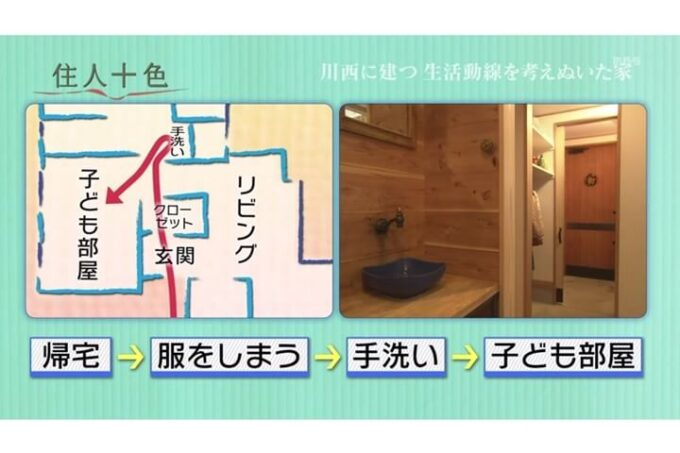 住人十色で紹介された手洗い